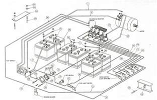 1994 club car wiring diagram wiring free wiring diagrams