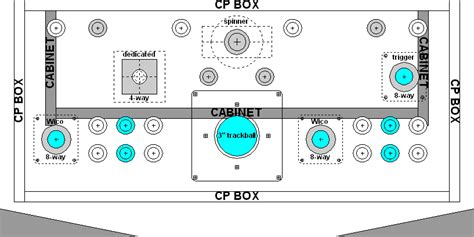 arcade panel template arcade panel template www pixshark images