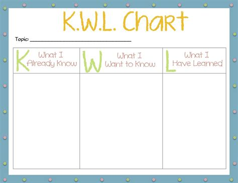 Kwl Template tween teaching kwl chart