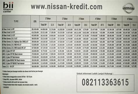 Selimut Mobil Datsun Go Impreza Pelindung Mobil Car Cover spesifikasi harga mobil nissan juke terbaru 2013 newhairstylesformen2014