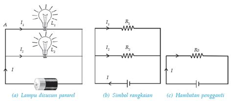 artikel membuat rangkaian listrik paralel rangkaian hambatan listrik paralel fisika zone