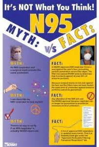 cdc niosh science blog safety and health for cdc niosh science blog happy n95 day a guide to n95