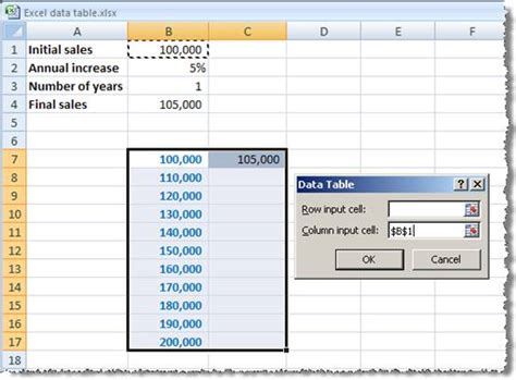 excel what if data table data tables excel