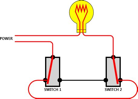 different types of switches eeweb community