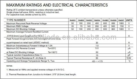 rectifier diode in4003 in4005 diode data sheet 28 images 1n4002 datasheet silicon rectifier diodes spice modeling