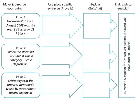 pattern types geography revision pack ocr b geography
