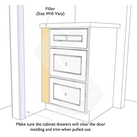 What Is Scribe Molding For Kitchen Cabinets by Scribe Molding For Kitchen Cabinets Kitchen Cabinet