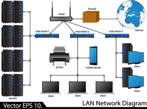Design Home Computer Network by Lan Network Diagram Free Vector Graphic Download