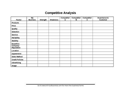 Credit Analysis Report Template Competitive Market Analysis Template Hashdoc