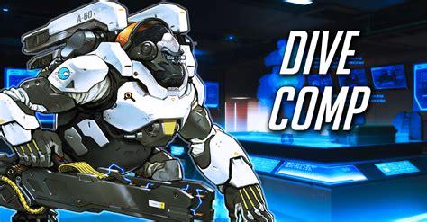 dive comp dive comp co to jest i dlaczego jest teraz takie popularne