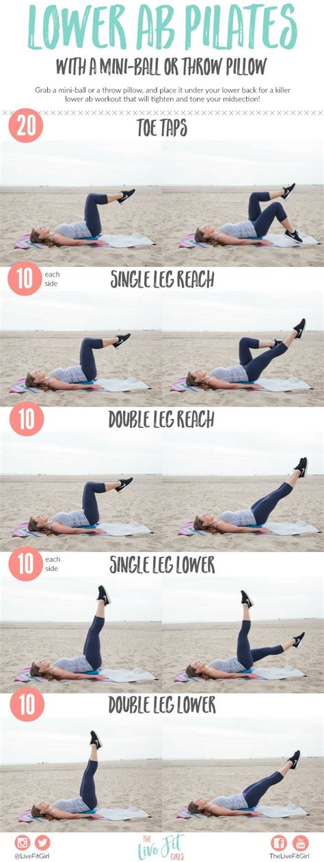the 25 best lower ab workouts ideas on lower abdominal workout workouts for lower