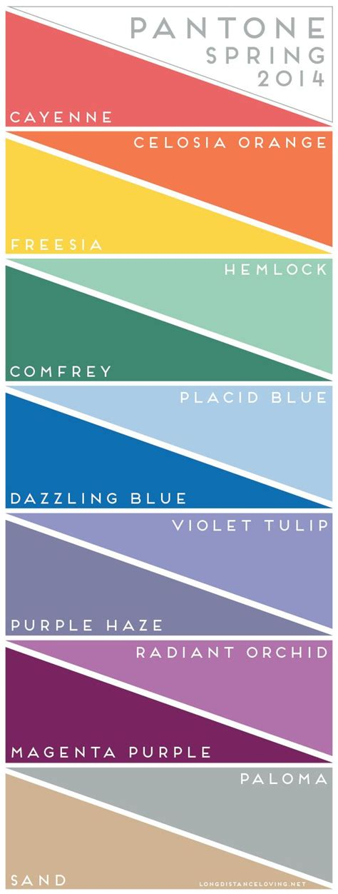 pantone color scheme pantone spring 2014 colour release color combinations