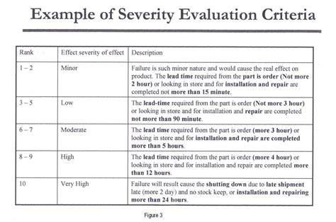 software evaluation criteria template video search