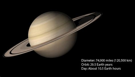 saturn systems 1 1 the planets in our solar system smrt