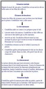 Narrative Resume Sles by Exemple De Schema Narratif D Un Conte