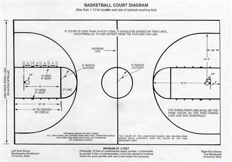 Search For A Court Search Results For Printable Pictures Of A Basketball Court Calendar 2015