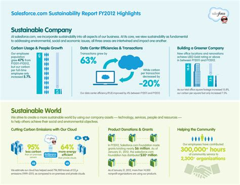 corporate sustainability report template sustainable company sustainable world our
