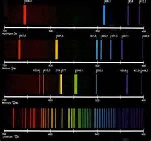 light emission of krypton light wiring diagram and