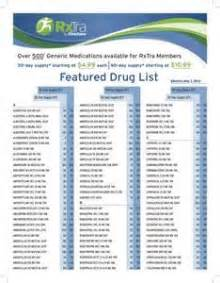 retail prescription program drug list 2015 picture 2
