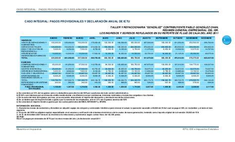 declaracin anual de personas morales los impuestos pagos provisionales y declaraci 243 n anual de ietu