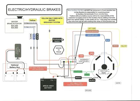 dodge truck trailer wiring diagram truck trailer wire diagram electrical website kanri info