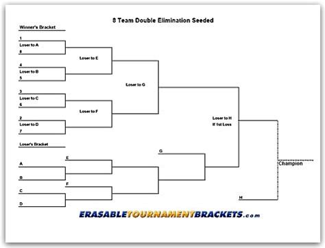 16 team double elimination seeded tournament bracket 8 team double elimination seeded tournament bracket