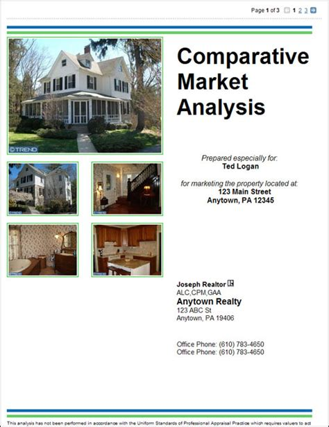 comparative market analysis cma