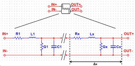 scalable transmission line and inductor models for cmos millimeter wave design inductor lumped model 28 images modeling the q factor for accurate lumped element filter