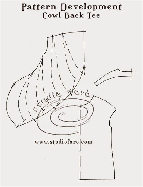 pattern drafting primer 1202 best images about pattern drafting and garment diy