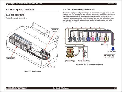 Printer Epson Pro 3885 epson stylus pro 3880 3885 3890 service manual