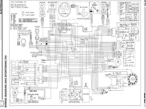 polaris sportsman 400 wiring diagram polaris scrambler