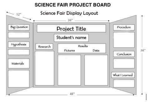science fair banner template remix of quot science fair display board guidelines quot thinglink