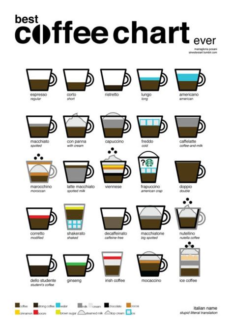 Abbey's Coffee :: Glossary