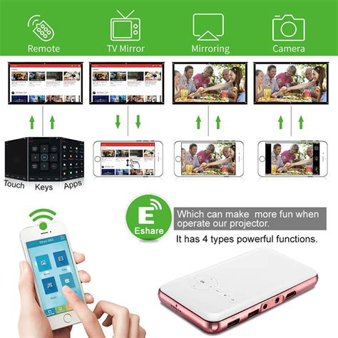 Proyektor Mini Android android mini projector