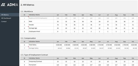 Hr Spreadsheets by Hr Dashboard Template Adnia Solutions