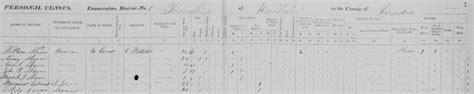 Birth Records Ontario Canada Free Canada Genealogy Records