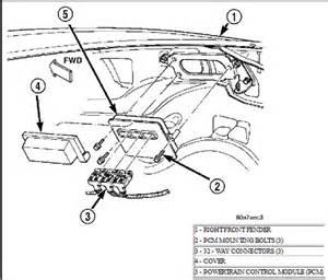 2005 Dodge Caravan Pcm Location Emc Pcm Location 2004 Dodge Caravan Get Free Image About