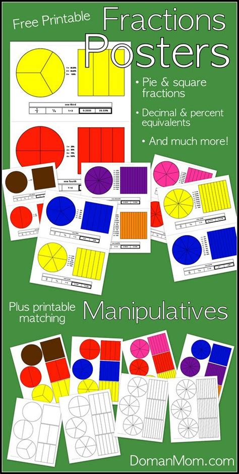 printable fraction poster charts printables and math on pinterest