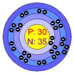 How Many Protons Neutrons And Electrons Does Bromine Chemical Elements Zinc Zn