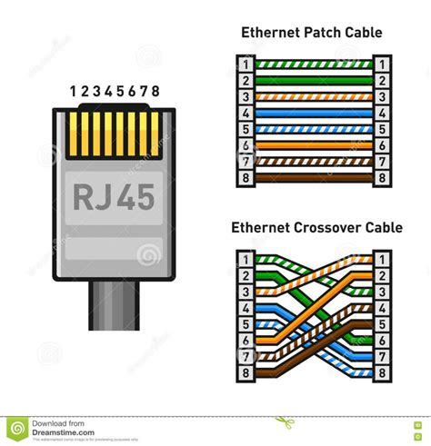 rj45 wiring diagram crossover and wiring
