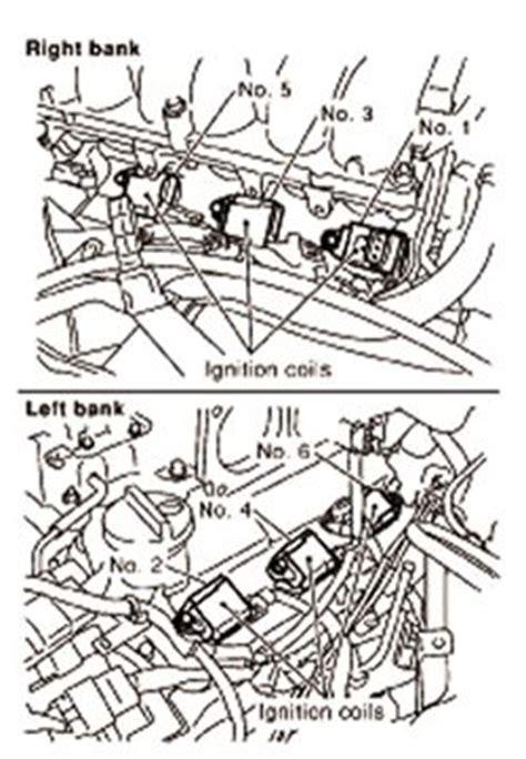 repair guides distributorless ignition system ignition coils autozonecom
