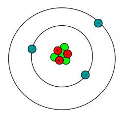 How Many Protons Are In A Lithium Nucleus Chemistry Of Lithium Chemistry Libretexts