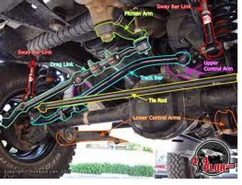 grand highway jeep the steering der and