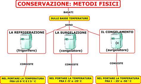 temperature di conservazione alimenti la conservazione degli alimenti