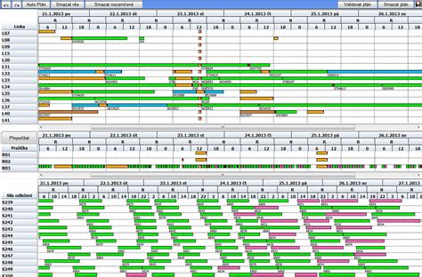 scheduling of food production using comes aps system