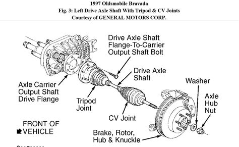 100 1997 oldsmobile bravada repair manual compare prices on gmc jimmy s10 online shopping