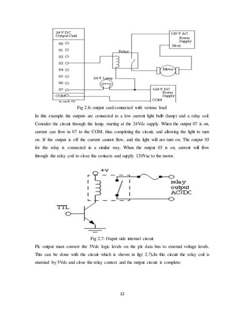 plc scada wiring diagram images wiring diagram sle