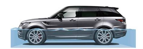 range rover vogue height range rover sport dimensions guide carwow