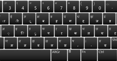 keyboard layout mangal font hindi mangal font devnagri lipi keyboard knowledge bite
