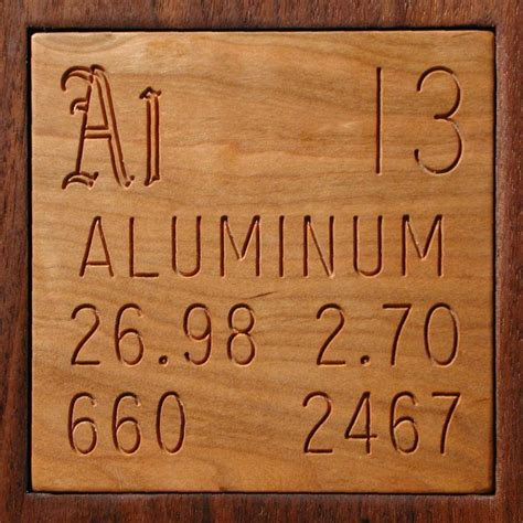 Aluminum Number Of Protons by Aluminum Aluminum Atomic Number